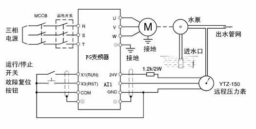 fg变频器恒压供水控制方案